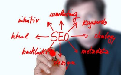 Why Your Website Needs On-Page SEO